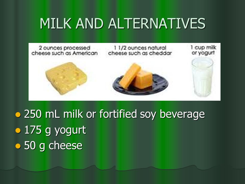 MILK AND ALTERNATIVES 250 mL milk or fortified soy beverage 250 mL milk or fortified soy beverage 175 g yogurt 175 g yogurt 50 g cheese 50 g cheese