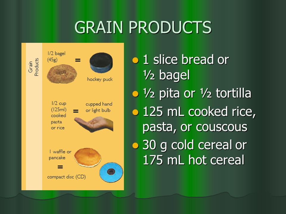GRAIN PRODUCTS 1 slice bread or ½ bagel 1 slice bread or ½ bagel ½ pita or ½ tortilla ½ pita or ½ tortilla 125 mL cooked rice, pasta, or couscous 125