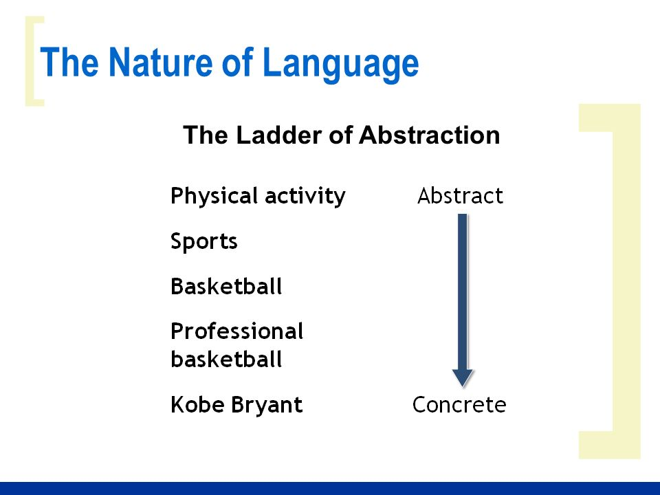 ] [ The Nature of Language The Ladder of Abstraction