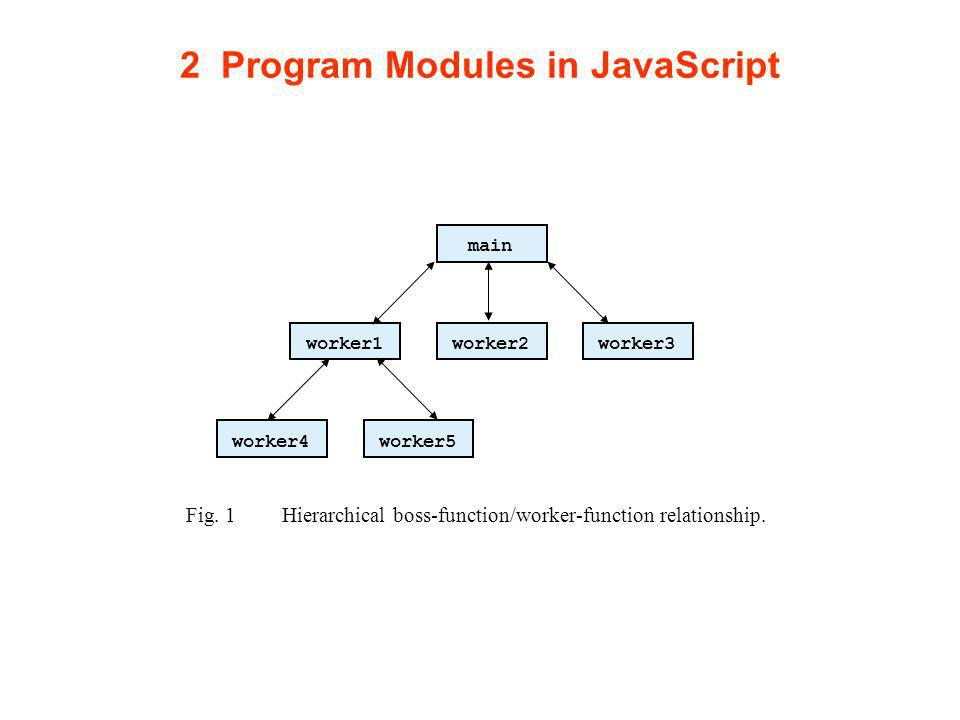 2 Program Modules in JavaScript main worker1worker2worker3 worker4worker5 Fig. 1Hierarchical boss-function/worker-function relationship.