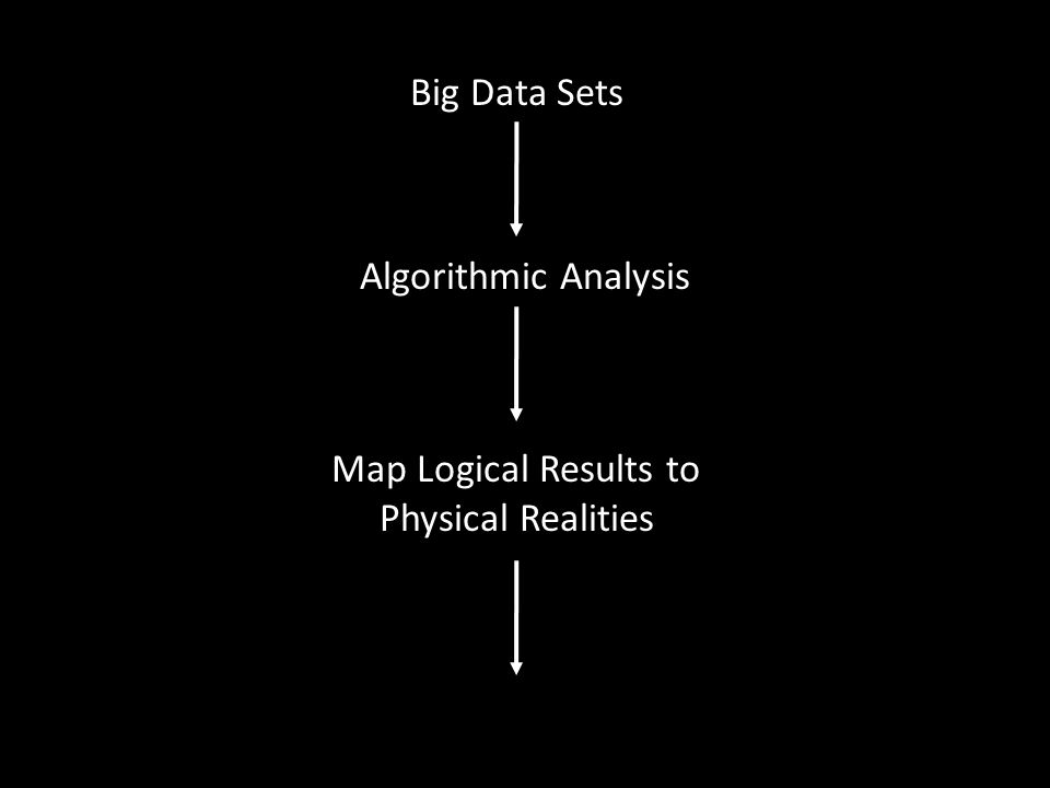 Big Data Sets Algorithmic Analysis Map Logical Results to Physical Realities