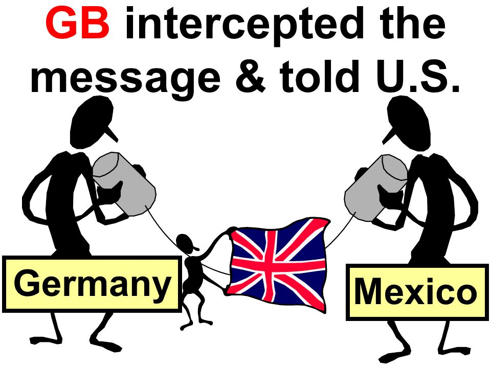 GB intercepted the message & told U.S. Germany Mexico