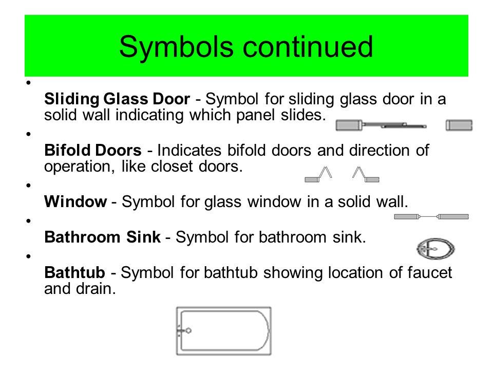 Symbols continued Sliding Glass Door - Symbol for sliding glass door in a solid wall indicating which panel slides. Bifold Doors - Indicates bifold do