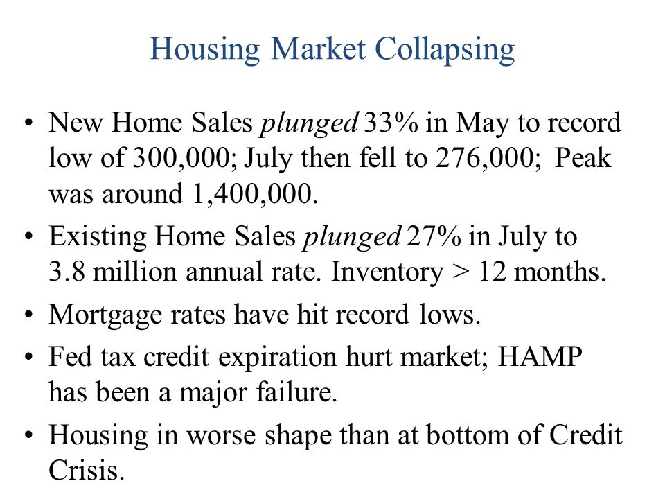 Housing Market Collapsing New Home Sales plunged 33% in May to record low of 300,000; July then fell to 276,000; Peak was around 1,400,000. Existing H