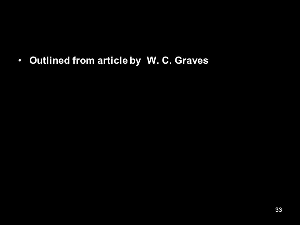 33 Outlined from article by W. C. Graves