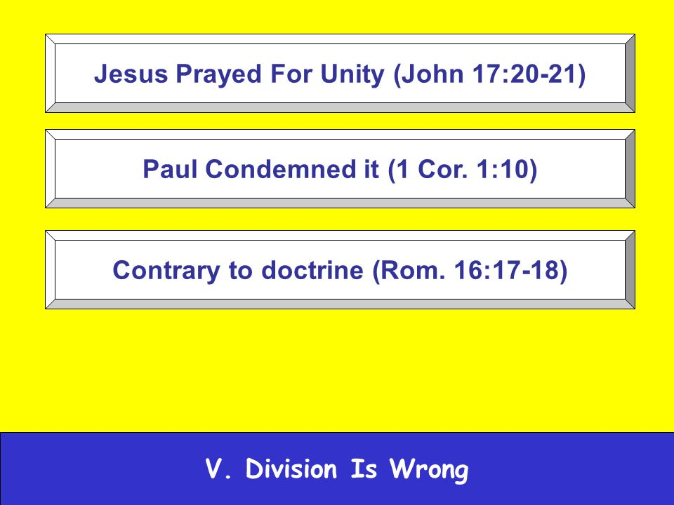 Jesus Prayed For Unity (John 17:20-21) Paul Condemned it (1 Cor.