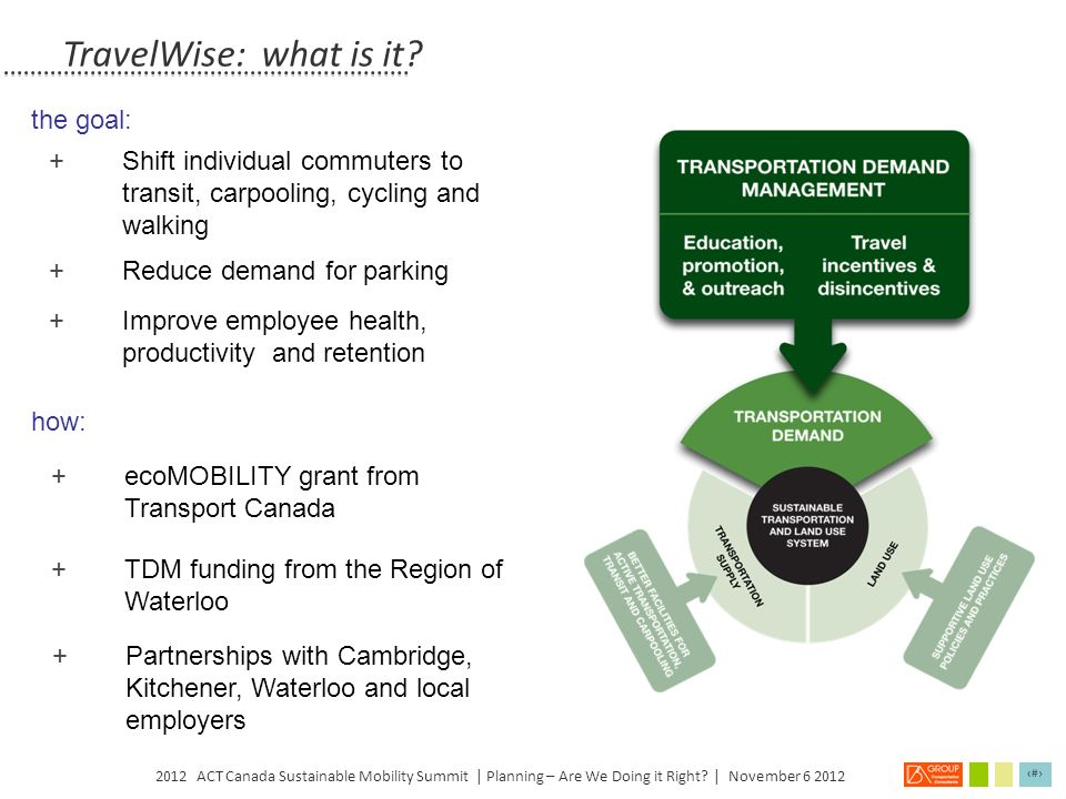 2012 ACT Canada Sustainable Mobility Summit | Planning – Are We Doing it Right? | November 6 2012 4 Region of Waterloo context Rapid Transit Sustainab