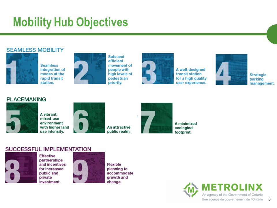 7 Mobility Hub Guidelines – Achieving the Balance between Transportation and Placemaking ACT Sustainable Mobility Summit – November 5, 2012