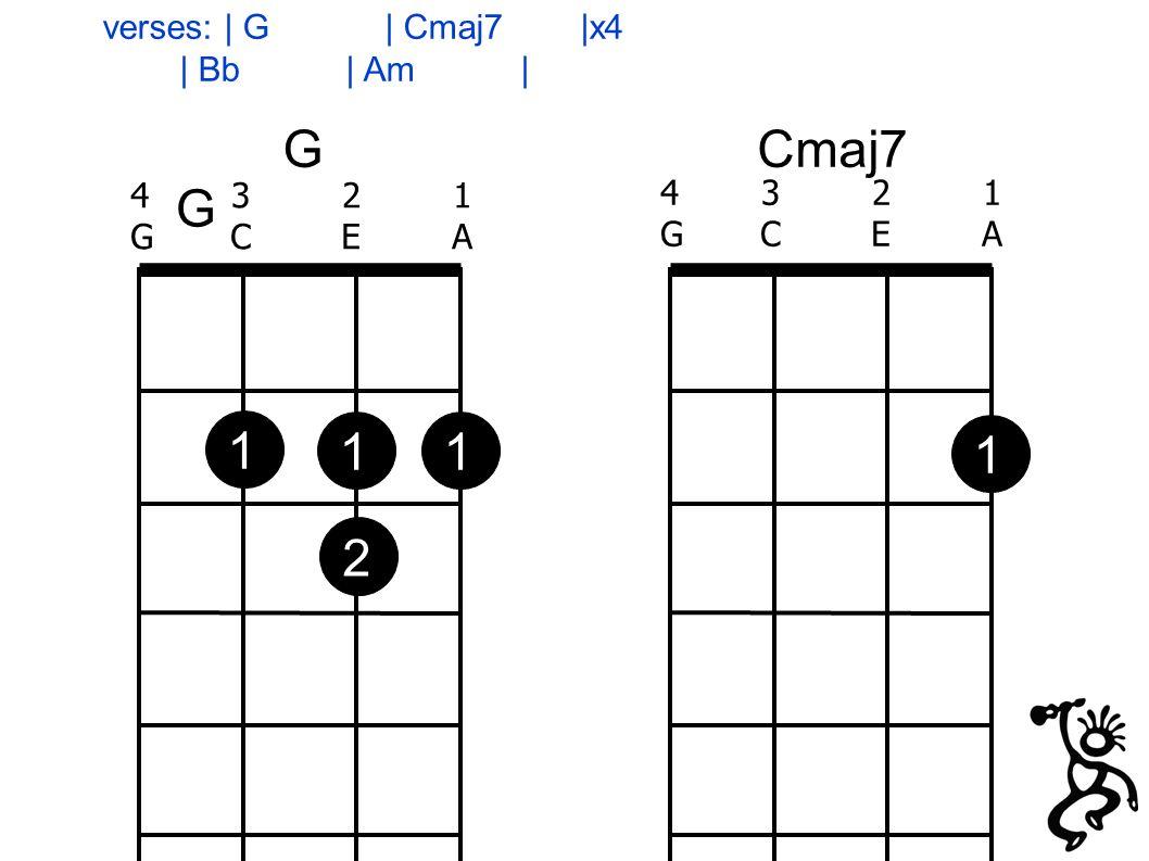 G 4321GCEA4321GCEA Cmaj7 1111 4321GCEA4321GCEA 2 G verses: | G | Cmaj7 |x4 | Bb | Am |