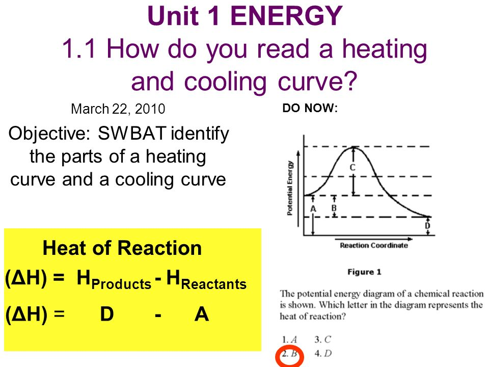 Unit 1 ENERGY 1.1 How do you read a heating and cooling curve? March 22, 2010 Objective: SWBAT identify the parts of a heating curve and a cooling cur