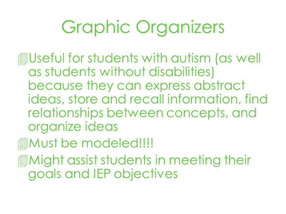 Graphic Organizers Useful for students with autism (as well as students without disabilities) because they can express abstract ideas, store and recall information, find relationships between concepts, and organize ideas Must be modeled!!!.