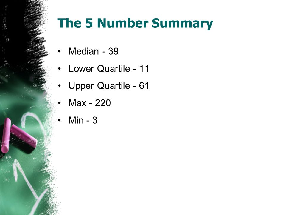 The 5 Number Summary Median - 39 Lower Quartile - 11 Upper Quartile - 61 Max - 220 Min - 3
