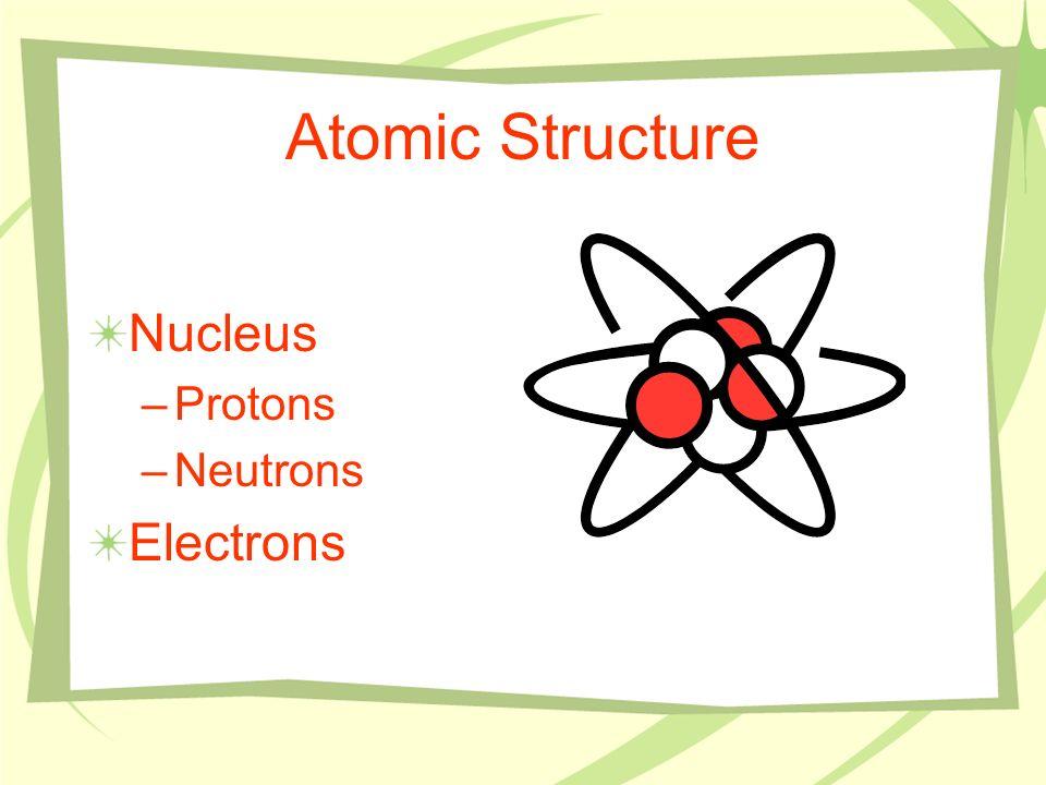 Atomic Structure Nucleus –Protons –Neutrons Electrons