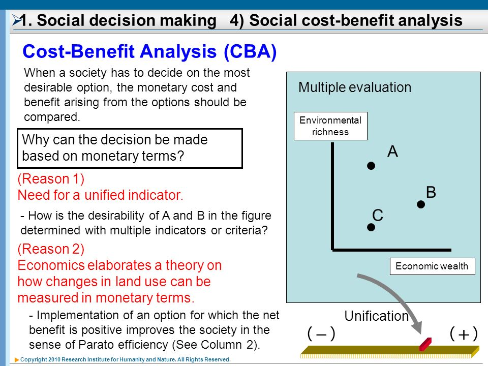 Copyright 2010 Research Institute for Humanity and Nature. All Rights Reserved. 1. Social decision making 4) Social cost-benefit analysis Economic wea