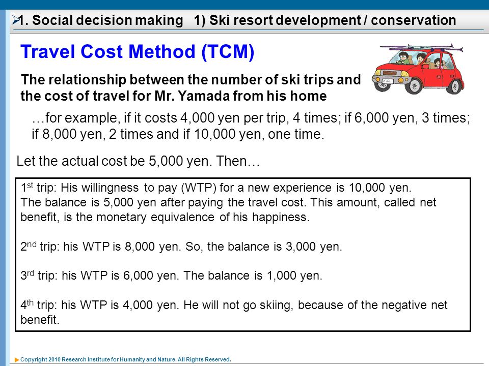 Copyright 2010 Research Institute for Humanity and Nature. All Rights Reserved. Travel Cost Method (TCM) 1. Social decision making 1) Ski resort devel