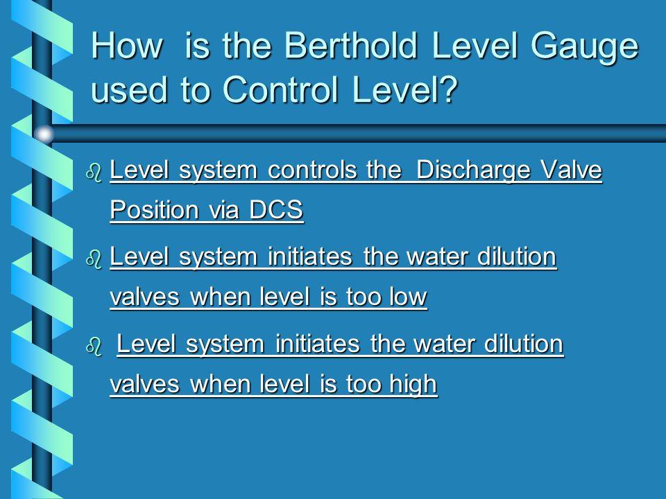 The Berthold Maintenance Free Gauge The Berthold Maintenance Free Gauge Source h 100 % 0% Detector With the Berthold System; b The source is linearize