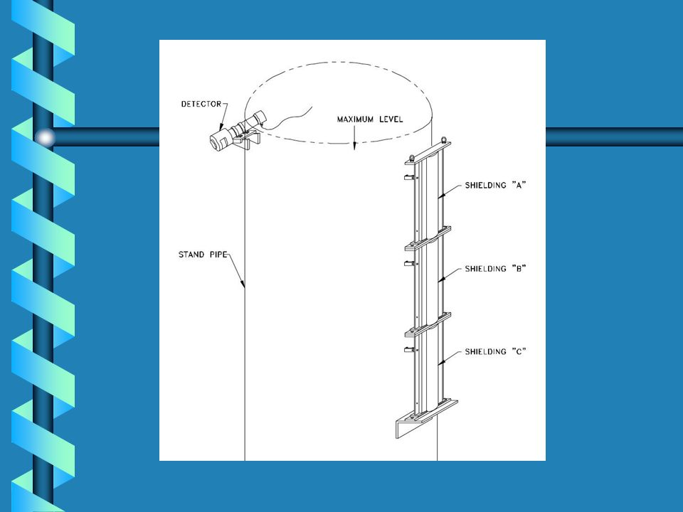 Typical MC Stand Pipe Application Parameters Source h 100 % 0% Detector MC STAND PIPE; b Diameter is approx 36 b Wall thickness is 3/16 b Measurement