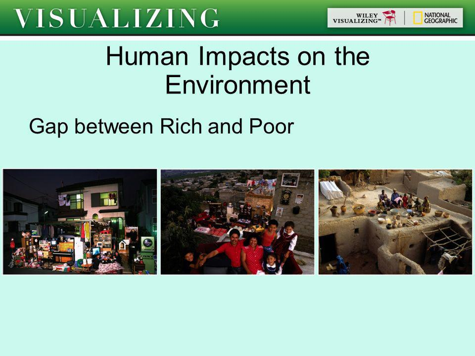 Gap between Rich and Poor Human Impacts on the Environment