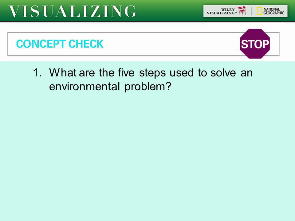 Global Climate Change 1.What are the five steps used to solve an environmental problem?
