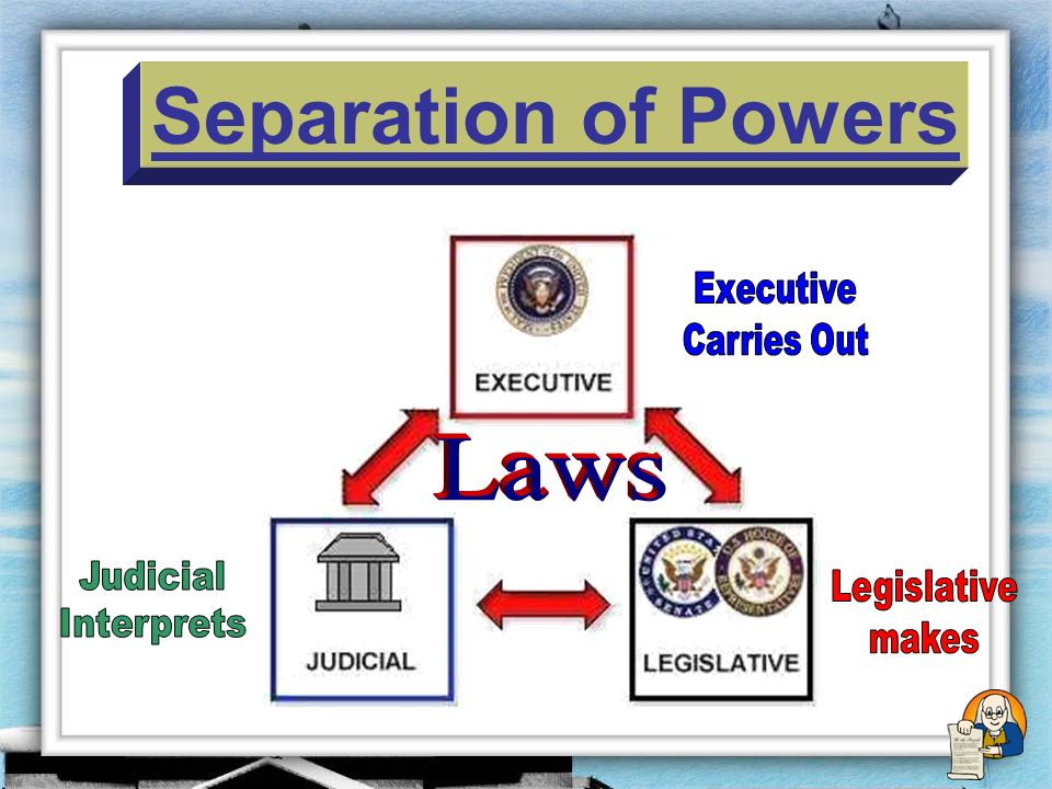 U.S. Constitution Balance of Power BRANCHES OF GOVERNMENT LegislativeExecutive Judicial Federal State Local DIVISIONS OF POWERS Senate House of Repres