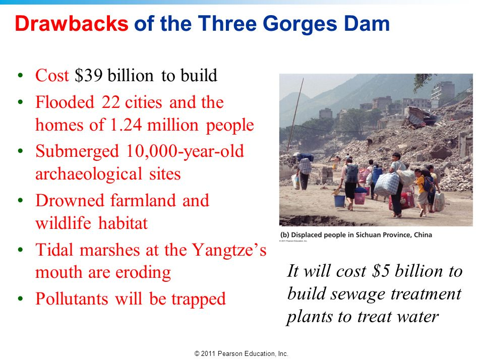 © 2011 Pearson Education, Inc. Drawbacks of the Three Gorges Dam Cost $39 billion to build Flooded 22 cities and the homes of 1.24 million people Subm