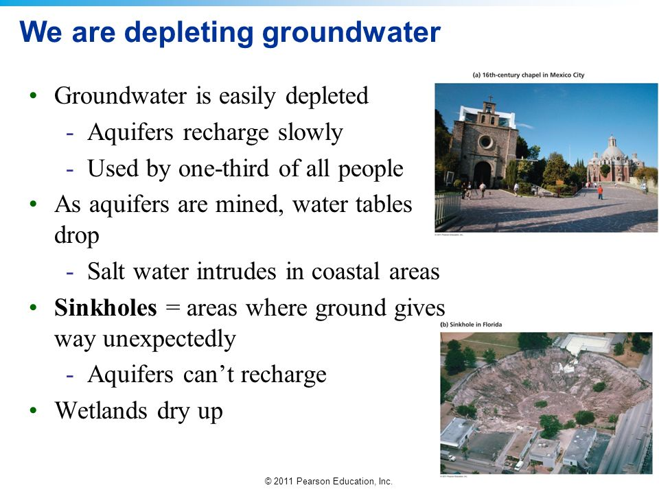 © 2011 Pearson Education, Inc. We are depleting groundwater Groundwater is easily depleted -Aquifers recharge slowly -Used by one-third of all people