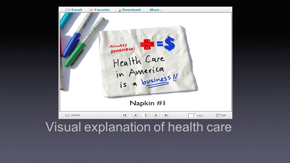 Visual explanation of health care
