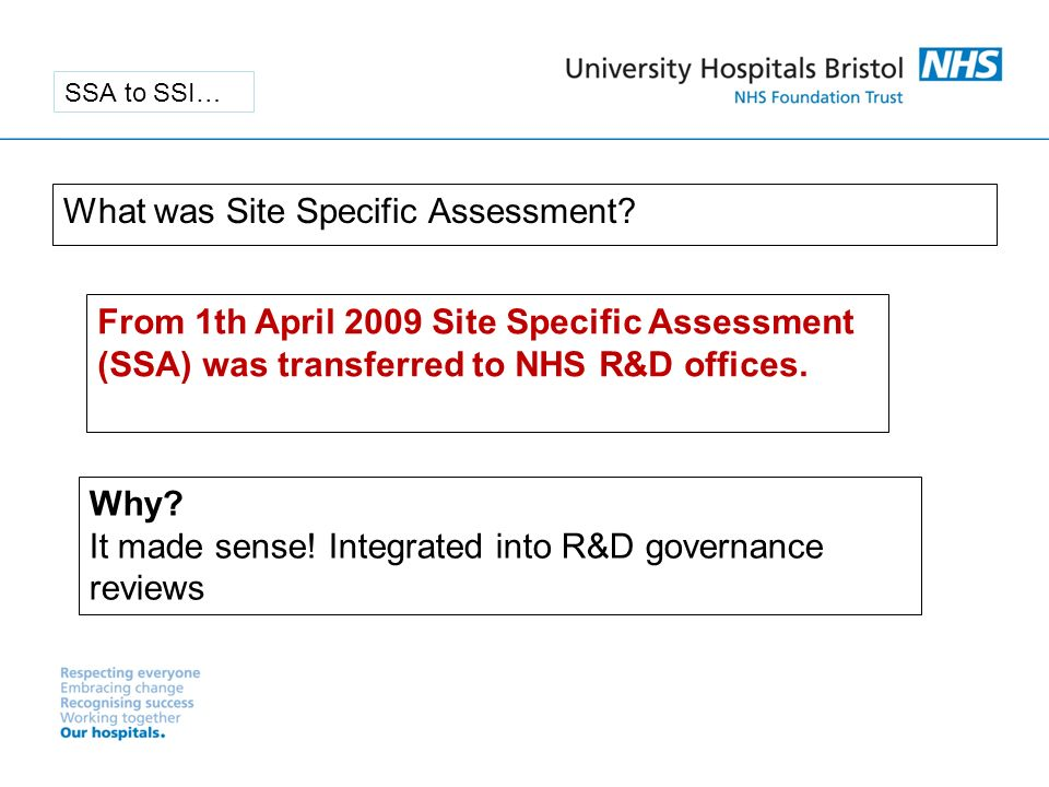 SSA to SSI… What was Site Specific Assessment.