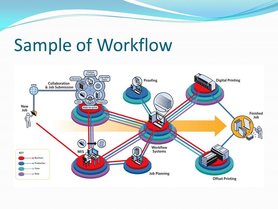 Sample of Workflow