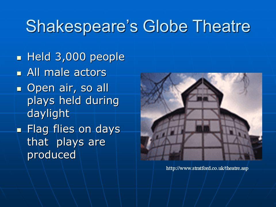 Shakespeares Plays Romeo and Juliet Romeo and Juliet A Midsummer Night's Dream A Midsummer Night's Dream Julius Caesar Julius Caesar Hamlet Hamlet Mac