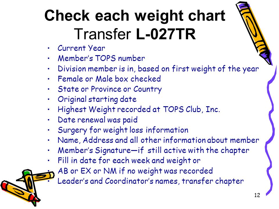 Check each weight chart Transfer L-027TR Current Year Members TOPS number Division member is in, based on first weight of the year Female or Male box checked State or Province or Country Original starting date Highest Weight recorded at TOPS Club, Inc.