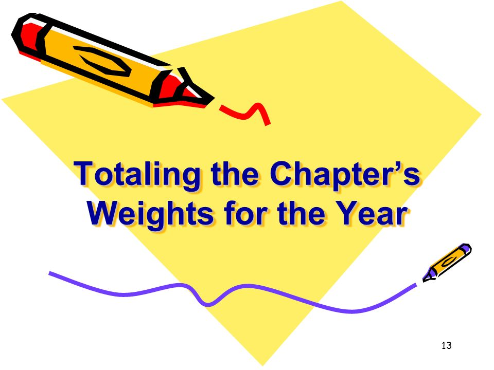 Totaling the Chapters Weights for the Year 13