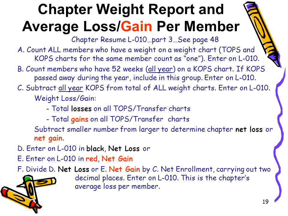 Chapter Weight Report and Average Loss/Gain Per Member Chapter Resume L-010…part 3…See page 48 A.