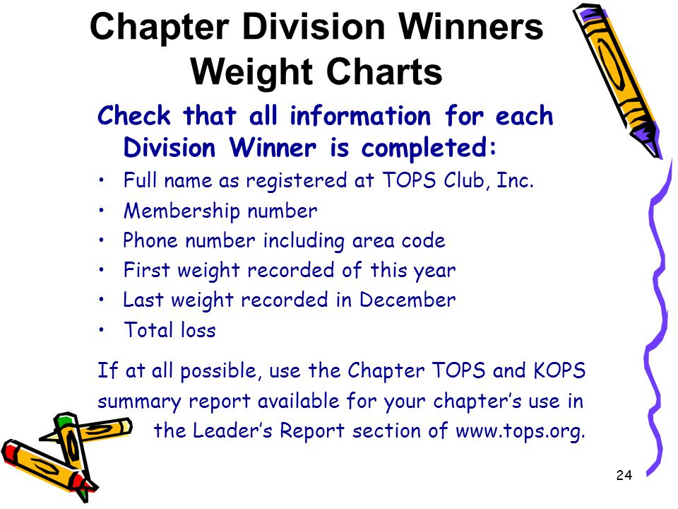 Chapter Division Winners Weight Charts Check that all information for each Division Winner is completed: Full name as registered at TOPS Club, Inc.