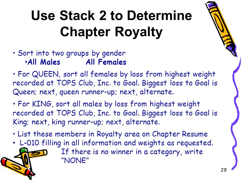 Use Stack 2 to Determine Chapter Royalty Sort into two groups by gender All MalesAll Females For QUEEN, sort all females by loss from highest weight recorded at TOPS Club, Inc.