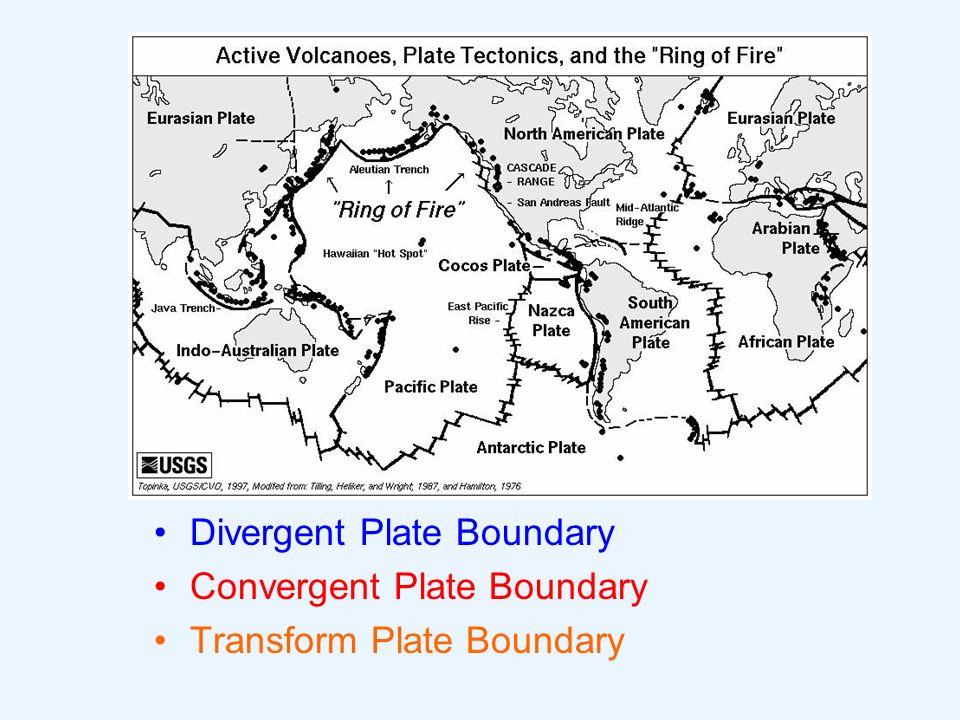 Divergent Plate Boundary Convergent Plate Boundary Transform Plate Boundary