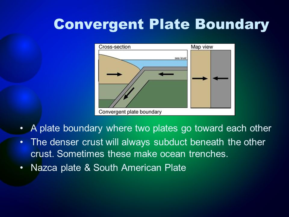 Convergent Plate Boundary A plate boundary where two plates go toward each other The denser crust will always subduct beneath the other crust. Sometim