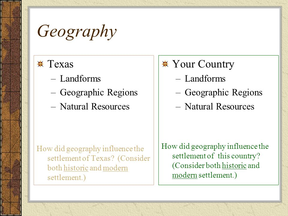 Geography Texas –Landforms –Geographic Regions –Natural Resources How did geography influence the settlement of Texas? (Consider both historic and mod