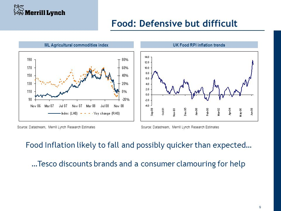 10 The Discounters Advance Out-growing the market with a c4.5% market share……but adding c20% of the incremental food space in 2009 Structural not cyclical advance Playing to the frugal consumer Dont disregard brand social credentials The discounters are an irritant that cannot be ignored… whether or not they make a compelling return is not an issue for today Source: TNS, Merrill Lynch Research Estimates Source: Companies, Merrill Lynch Research Estimates