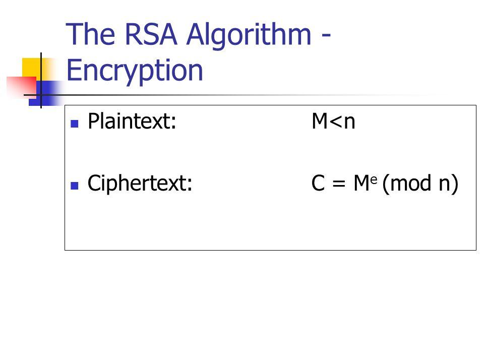 The RSA Algorithm - Encryption Plaintext:M<n Ciphertext:C = M e (mod n)