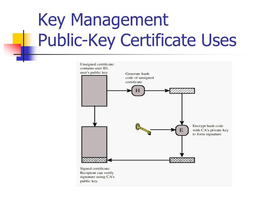 Key Management Public-Key Certificate Uses