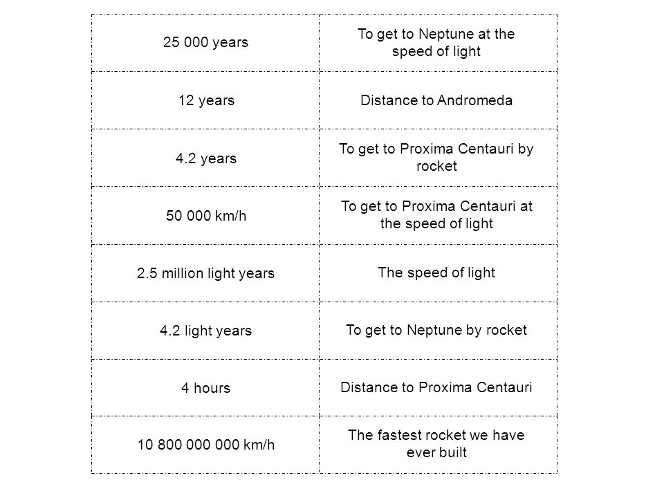 To get to Neptune at the speed of light 12 years Distance to Andromeda 4.2 years To get to Proxima Centauri by rocket 50 000 km/h To get to Proxima Ce