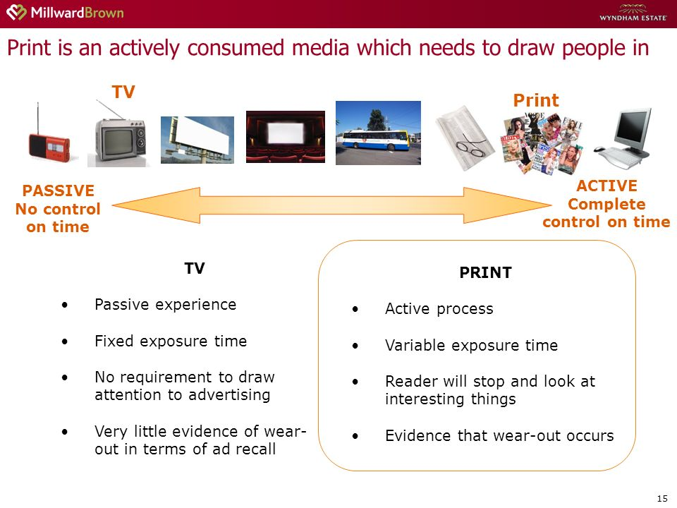 15 Print is an actively consumed media which needs to draw people in PASSIVE No control on time ACTIVE Complete control on time TV Print TV Passive experience Fixed exposure time No requirement to draw attention to advertising Very little evidence of wear- out in terms of ad recall PRINT Active process Variable exposure time Reader will stop and look at interesting things Evidence that wear-out occurs