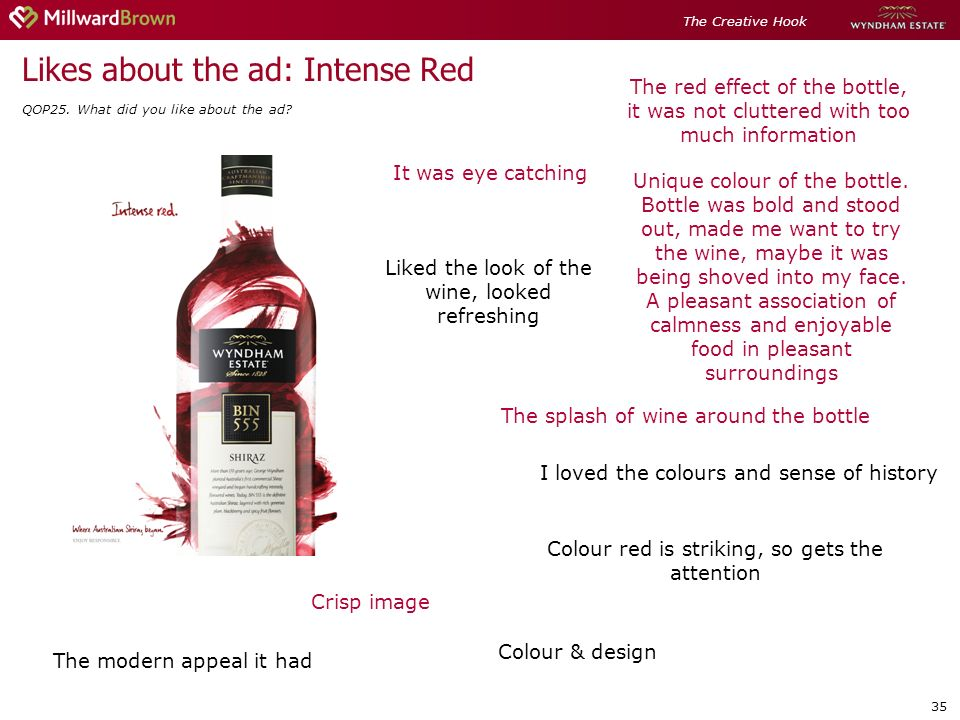 35 Likes about the ad: Intense Red QOP25.What did you like about the ad.