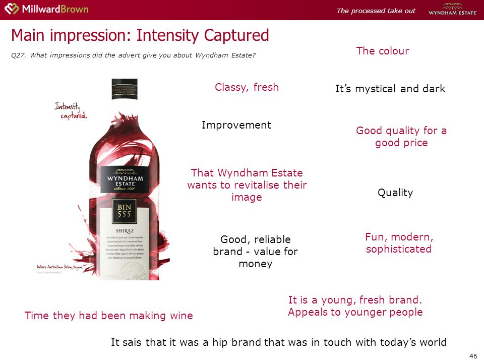 46 Main impression: Intensity Captured Q27. What impressions did the advert give you about Wyndham Estate? Good, reliable brand - value for money Time