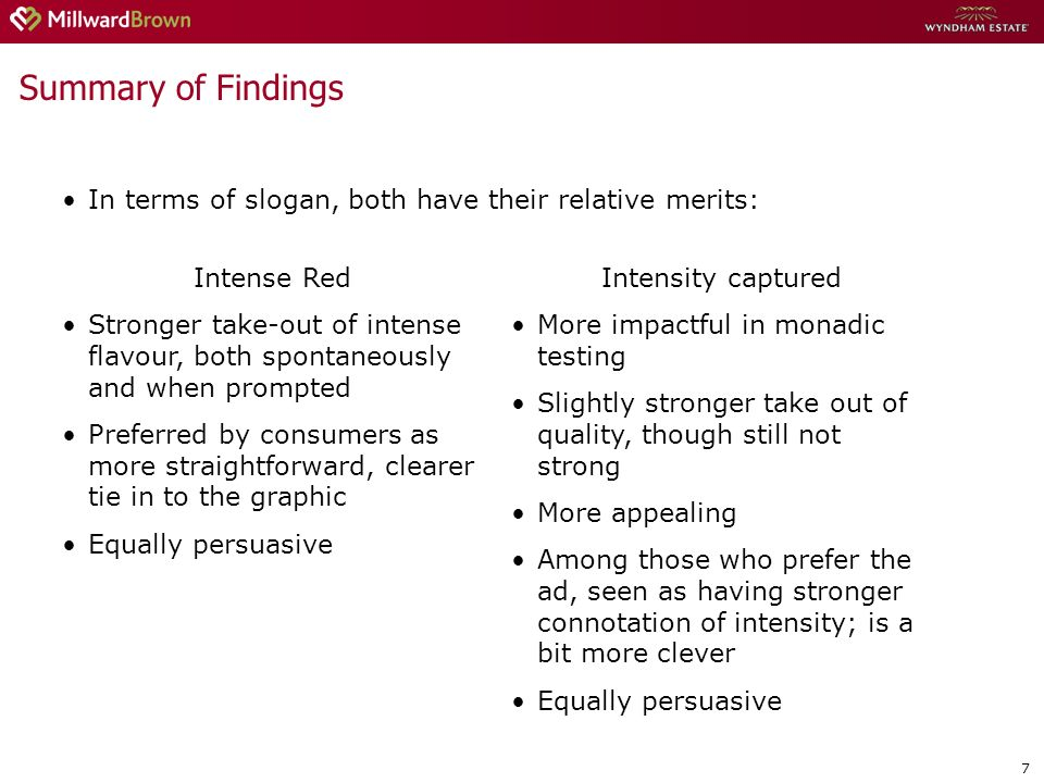 7 Summary of Findings In terms of slogan, both have their relative merits: Intense Red Stronger take-out of intense flavour, both spontaneously and when prompted Preferred by consumers as more straightforward, clearer tie in to the graphic Equally persuasive Intensity captured More impactful in monadic testing Slightly stronger take out of quality, though still not strong More appealing Among those who prefer the ad, seen as having stronger connotation of intensity; is a bit more clever Equally persuasive