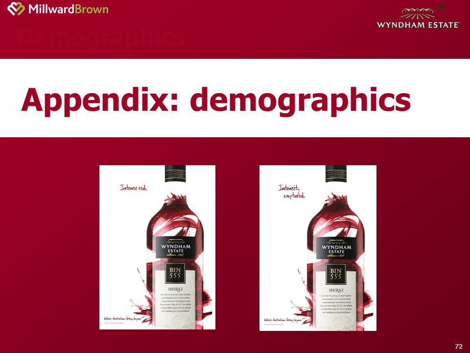 72 Demographics H Appendix: demographics