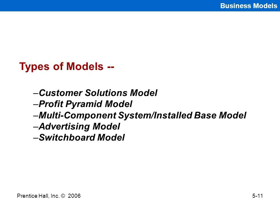 Prentice Hall, Inc. © 20065-11 Business Models Types of Models -- –Customer Solutions Model –Profit Pyramid Model –Multi-Component System/Installed Ba