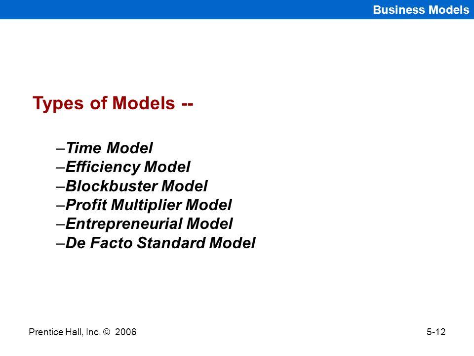 Prentice Hall, Inc. © 20065-12 Business Models Types of Models -- –Time Model –Efficiency Model –Blockbuster Model –Profit Multiplier Model –Entrepren