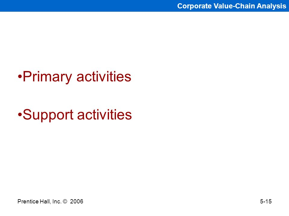 Prentice Hall, Inc. © 20065-15 Corporate Value-Chain Analysis Primary activities Support activities